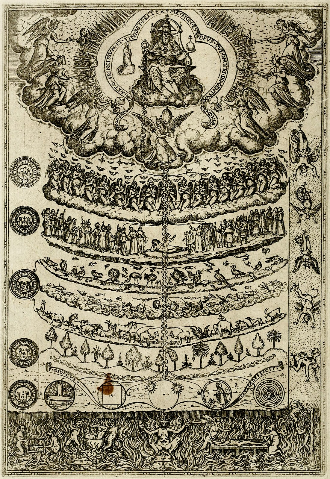"The Great Chain of Being, as illustrated by Didacus Valades, <i>Rhetorica Christiana</i> (1579) (source: <a href=""http://www.jasonbengtson.com/earlymodern/index.html#"">Early Modern Word and Image</a>) In this scheme, minerals and other inanimate objects rank lowest in the natural order. Plants sit slightly higher due to their capacity for growth. Animals can move, sense and respond to the world around them, granting them a higher status on the Chain. Yet humans are the only natural creatures with the capacity for reason or a soul, allowing us to achieve salvation in Heaven. Angels, which lack material bodies and so cannot commit physical sins, stand above humans. God, the creator of the universe, presides at the top of the Chain outside of time and space."