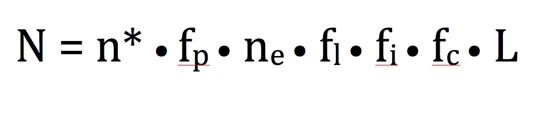 In this version of the Drake Equation, n* is the number of stars that live long enough for life to evolve, fp is the fraction of stars with planets, ne is the number of worlds per star that can support life, fl is the fraction of worlds that actually do support life, fi is the fraction of inhabited worlds with intelligent life, fc is the fraction of intelligent organisms to develop radio technology, and L is the average lifetime of such a civilization divided by the age of the universe.